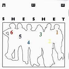 sheshet.jpg(14652 byte)